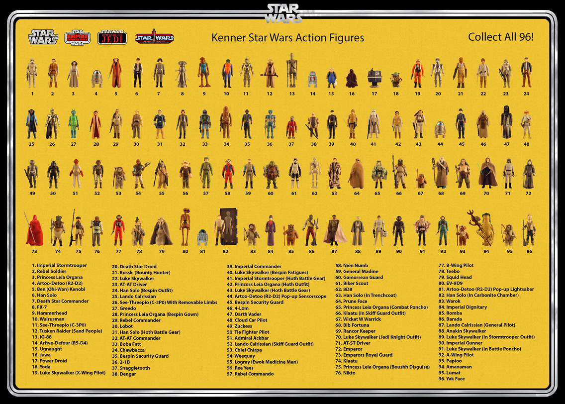 Star Wars Action Figure A2 Wall Poster